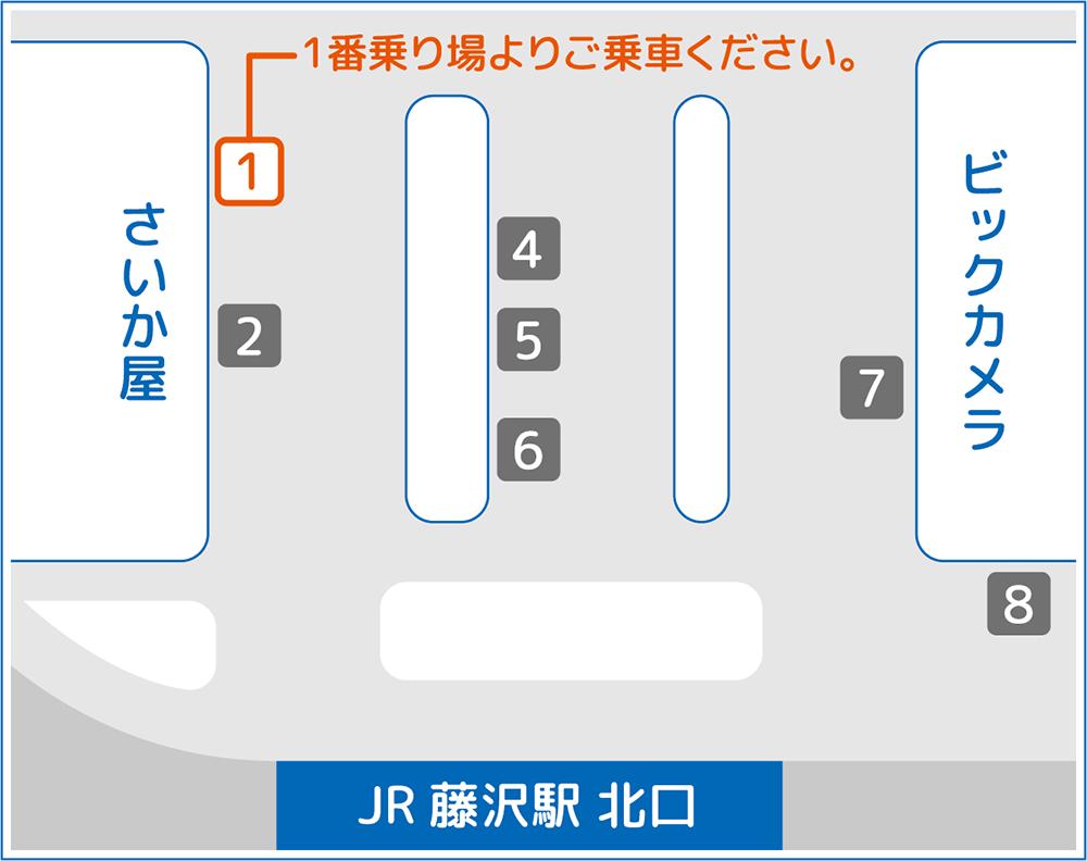 藤沢駅北口バスのりば
