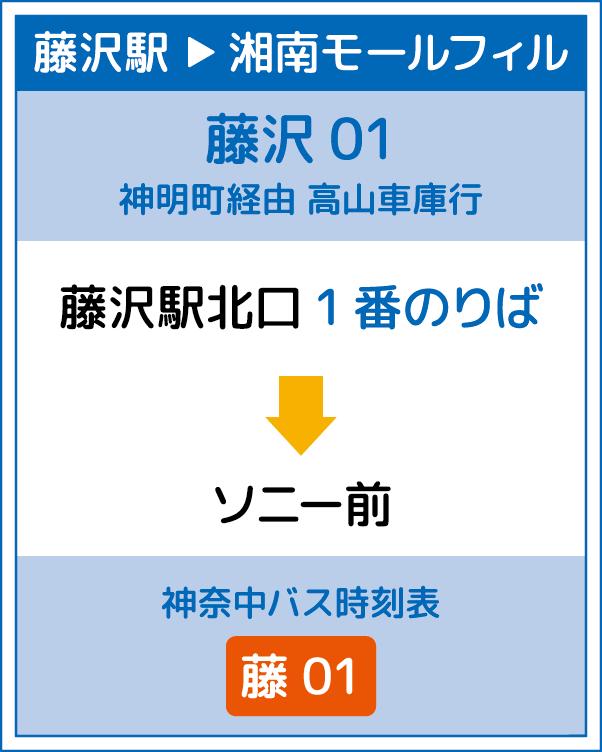 藤沢駅 → 湘南モールフィル