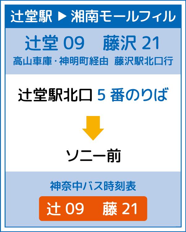 辻堂駅 → 湘南モールフィル