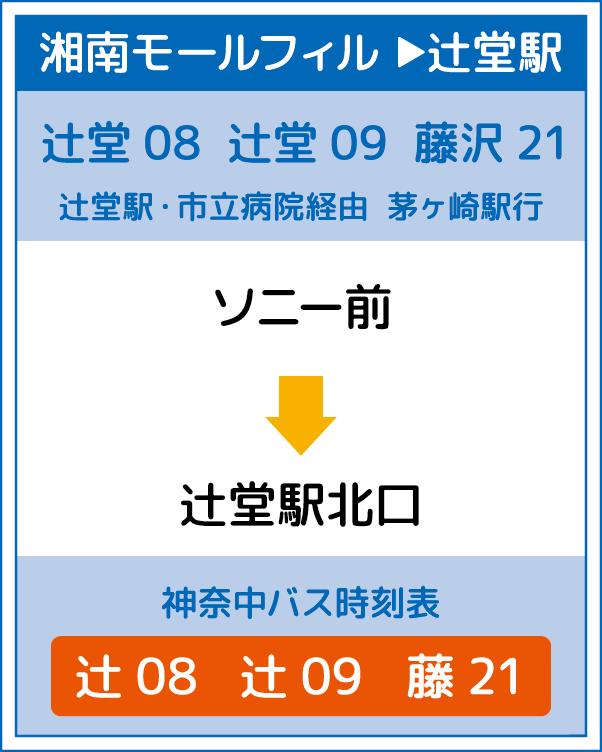 湘南モールフィル → 辻堂駅
