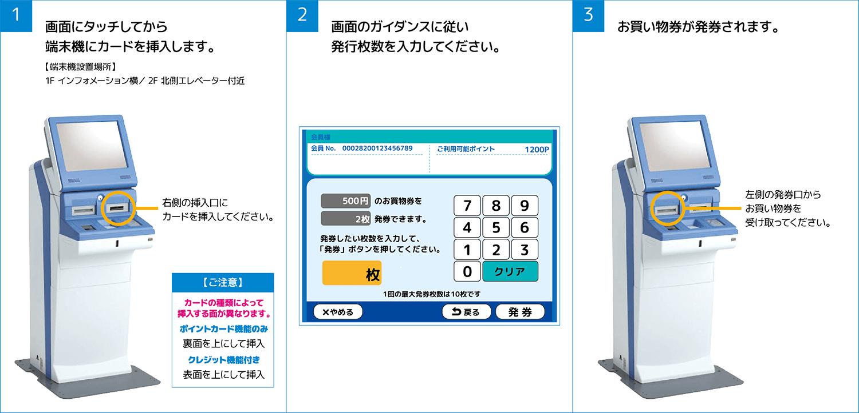 ポイント照会・発券用端末での発行方法
